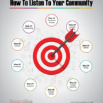 How To Listen To Your Community