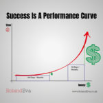 Success Is A Performance Curve