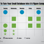 How To Turn Your Email Database Into A 6-Figure Campaign 02